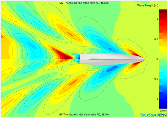 Calculated wave profile from CFD at 16.5 kn without Hull Vane (top) and with Hull Vane (bottom) (Photo: CMN)