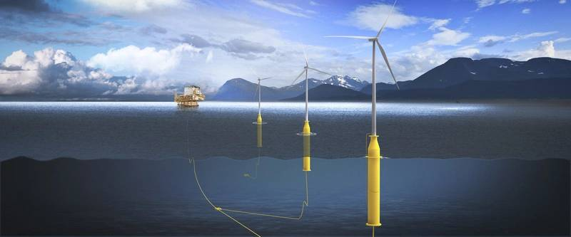 The WIN WIN Concept. (Image: DNV GL)