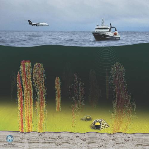 CAGE conducts cross-disciplinary research in the Arctic Ocean deploying observatories as well as conducting expeditions by sea and air to collect data on methane release from the ocean floor. (Illustration: Torger Grytå/CAGE)