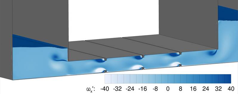 Fig. 2 U-shaped ART Vortices are shed from the baffles inside the duct.