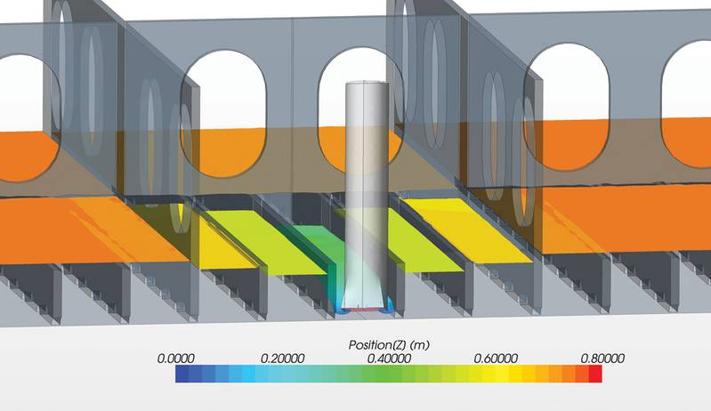 Fig.4:  Snapshot of de-ballasting simulation reveal uneven water levels due to insufficient size of cut-outs (pump intake section is almost depleted).