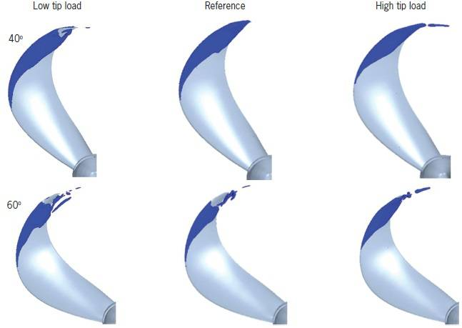 Figure 7: CFD cavitation on reference propeller and high & low tip-load variants (Image: MAN Diesel & Turbo)