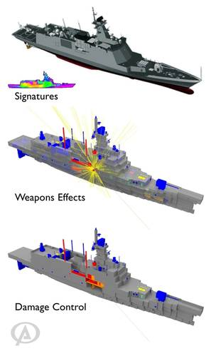 Graphical output from Alion's MOTISS solution showing initial impact and fragmentation of  explosive weapon.  Image © Alion Science and Technology