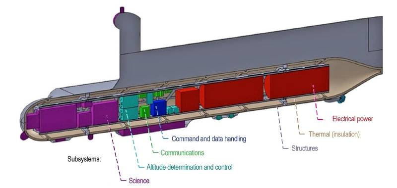 Image: Titan submarine. By NASA