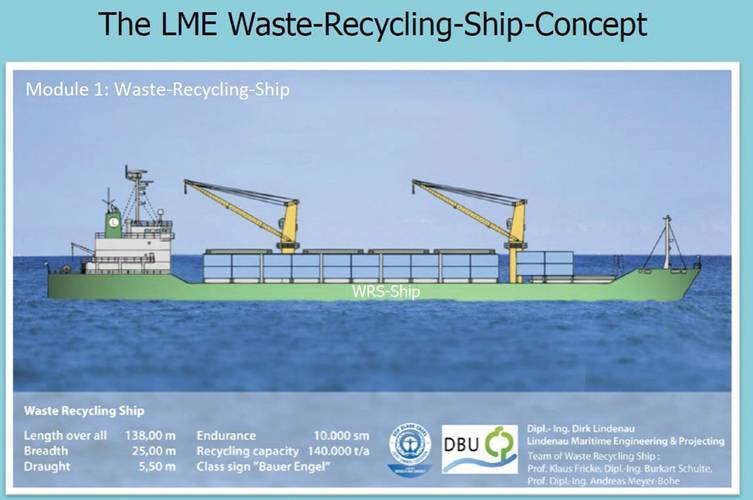 Lindenau WRS Concept:  The converted waste recycling ship on the round trip route to collect and process waste.