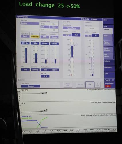 Realtime test bench diagram of loaded LPG engine. Images: ©MAN ES
