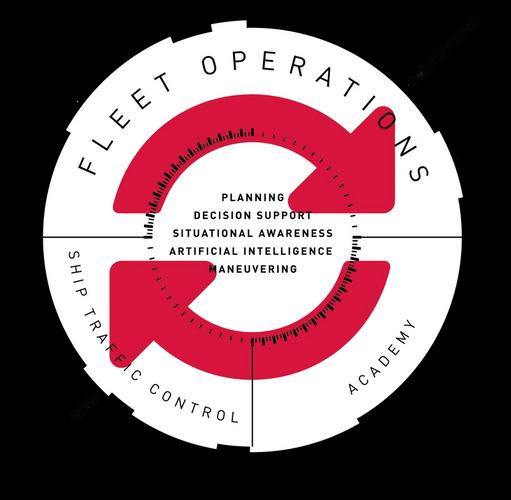 Transas Collaborative Decision Making Platform uniting Ship, Fleet Operations, Training and Ship Traffic Control Image Transas