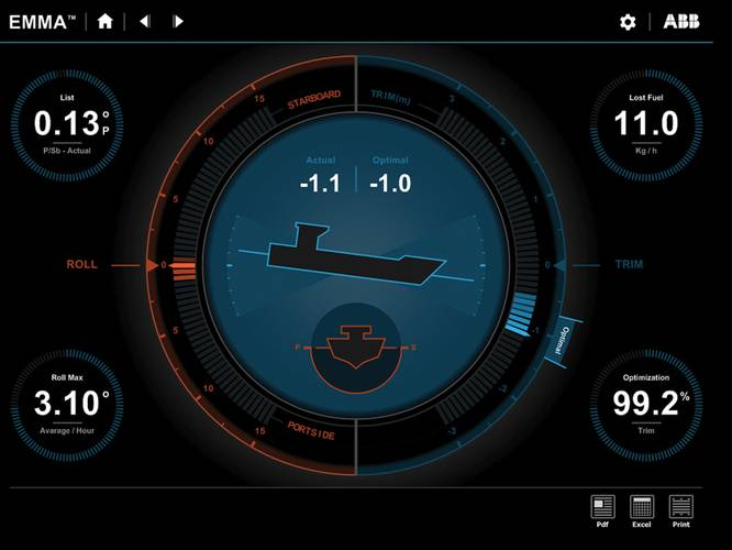 Screenshot of optimal trim controls and readout.