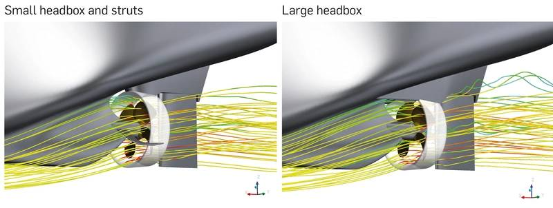 Visualization of the flow through the nozzle. (Image: Schottel)