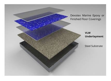 DEX-O-TEX Light Weight Underlayment.