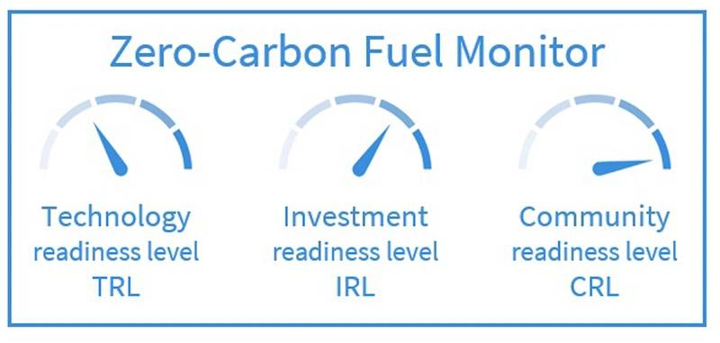 Zero-Carbon Fuel Monitor